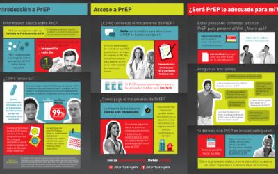 Información básica sobre la profilaxis de prexposición (PrEP)